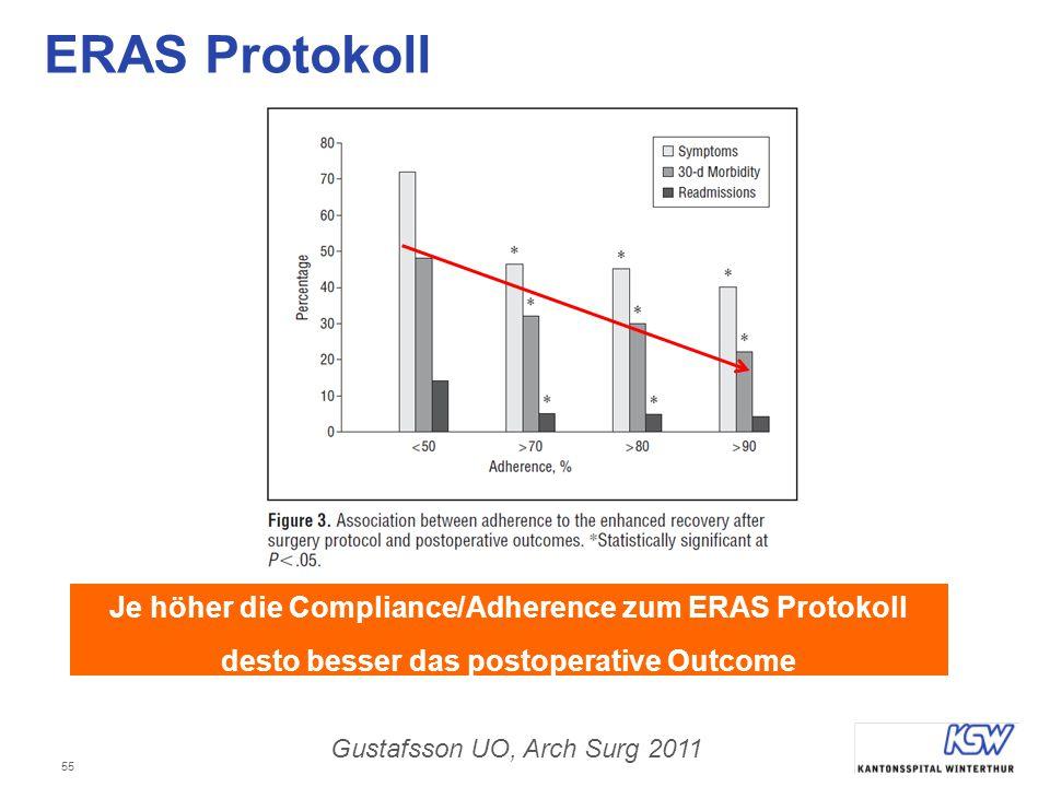 ERAS Protokoll Je höher die Compliance/Adherence zum ERAS Protokoll desto besser das postoperative Outcome