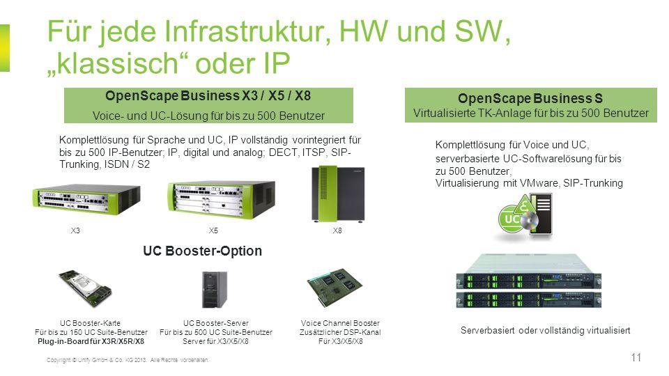 """Für jede Infrastruktur, HW und SW, """"klassisch oder IP"""