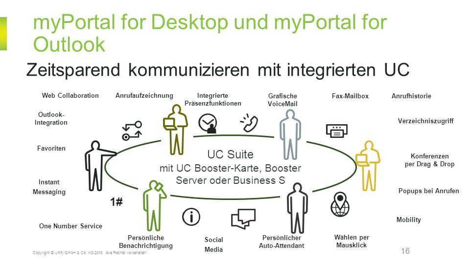 myPortal for Desktop und myPortal for Outlook