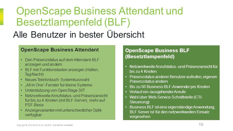 OpenScape Business Attendant und Besetztlampenfeld (BLF)