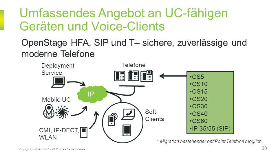 Umfassendes Angebot an UC-fähigen Geräten und Voice-Clients
