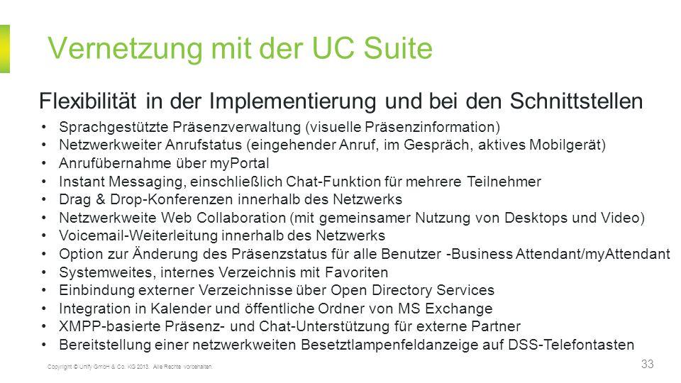 Vernetzung mit der UC Suite