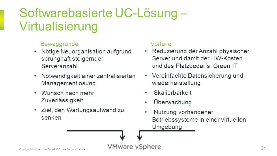 Softwarebasierte UC-Lösung – Virtualisierung