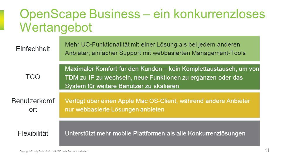 OpenScape Business – ein konkurrenzloses Wertangebot