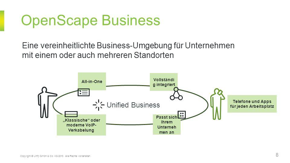 OpenScape Business Eine vereinheitlichte Business-Umgebung für Unternehmen. mit einem oder auch mehreren Standorten.