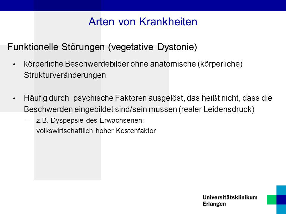 Arten von Krankheiten Funktionelle Störungen (vegetative Dystonie)