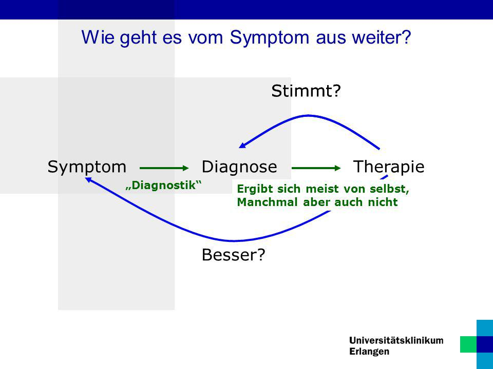 Wie geht es vom Symptom aus weiter
