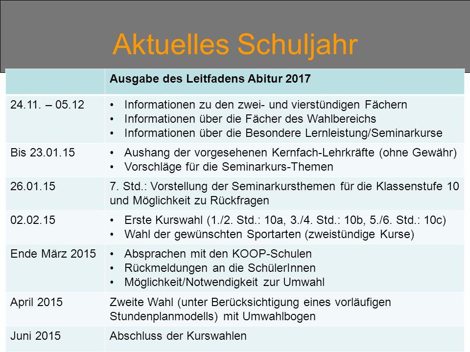 Aktuelles Schuljahr Ausgabe des Leitfadens Abitur 2017 24.11. – 05.12