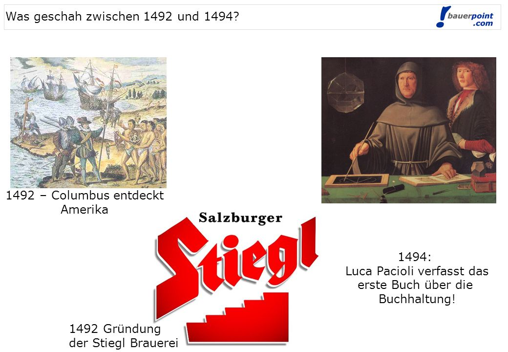 1494: Luca Pacioli verfasst das