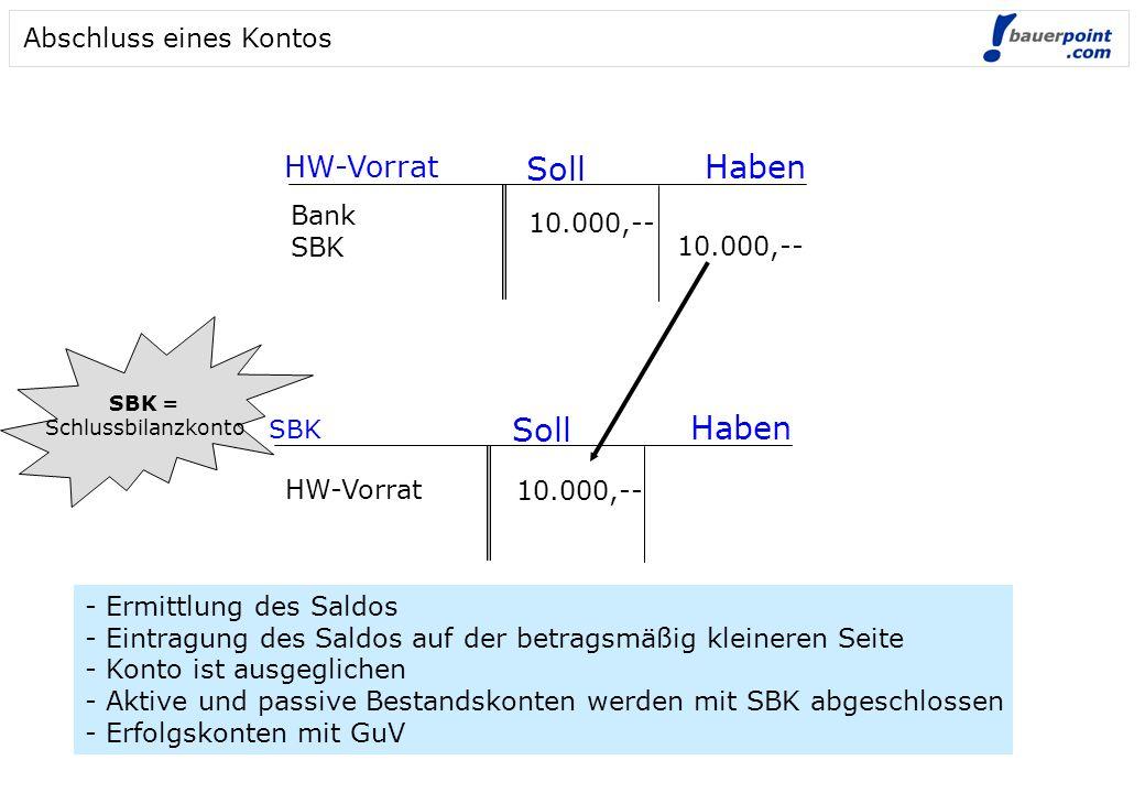 Soll Haben Soll Haben HW-Vorrat Abschluss eines Kontos Bank 10.000,--