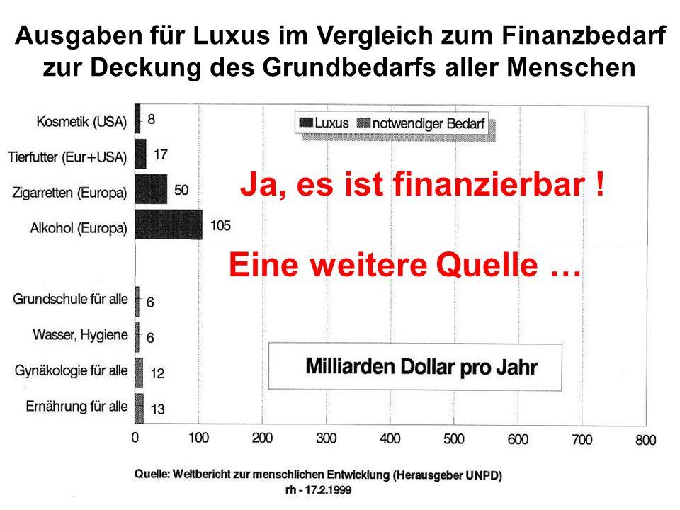 Ja, es ist finanzierbar ! Eine weitere Quelle …