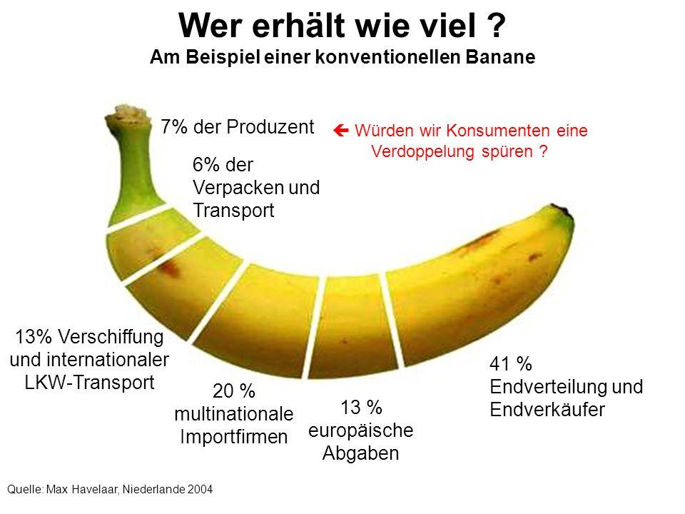 Am Beispiel einer konventionellen Banane