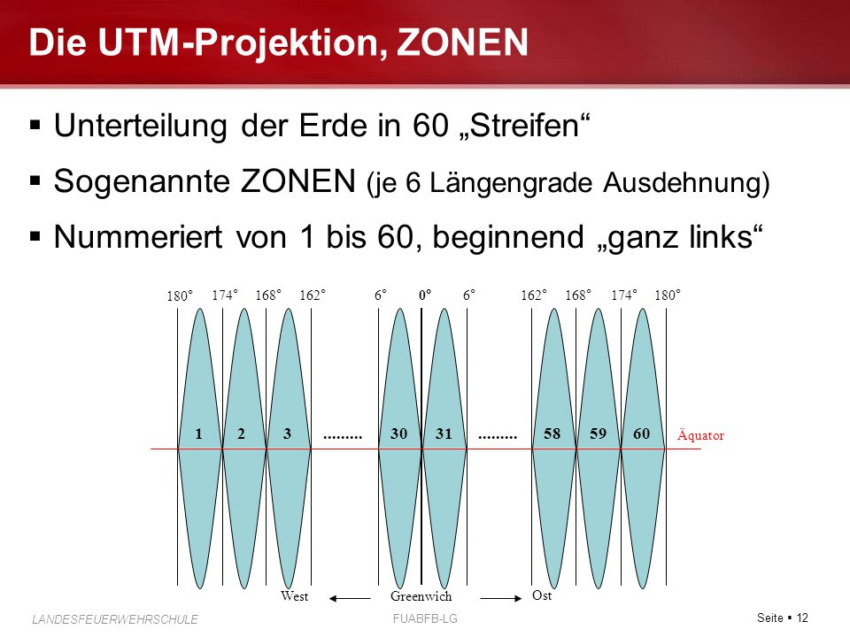 Die UTM-Projektion, ZONEN