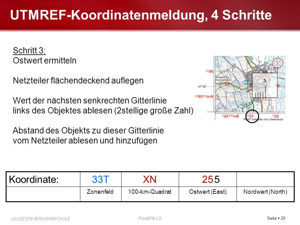UTMREF-Koordinatenmeldung, 4 Schritte