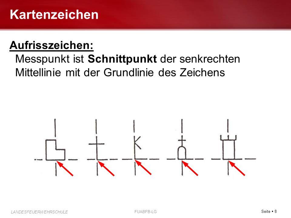Kartenzeichen Aufrisszeichen: Messpunkt ist Schnittpunkt der senkrechten Mittellinie mit der Grundlinie des Zeichens.