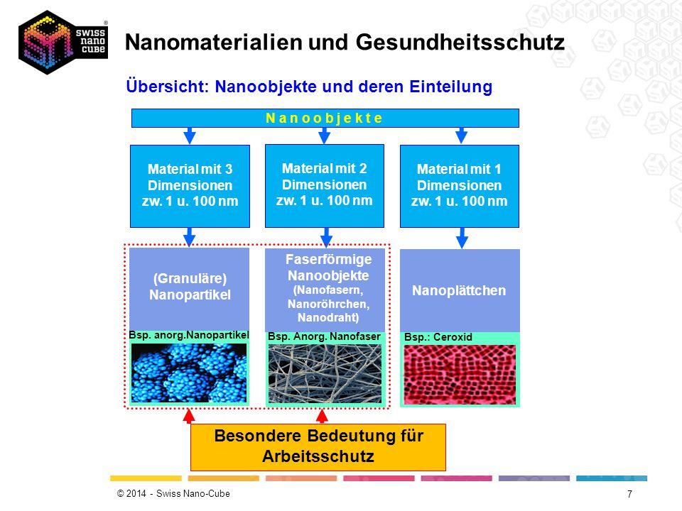 Nanostäube, Fein- und Ultrafeinstäube