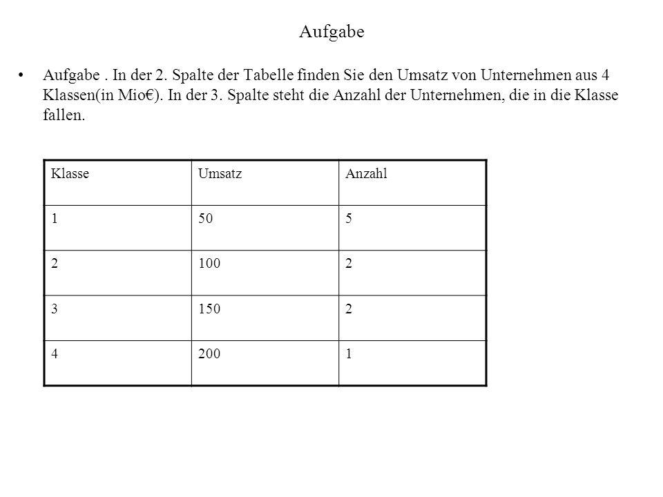 Aufgabe Aufgabe . In der 2. Spalte der Tabelle finden Sie den Umsatz ...