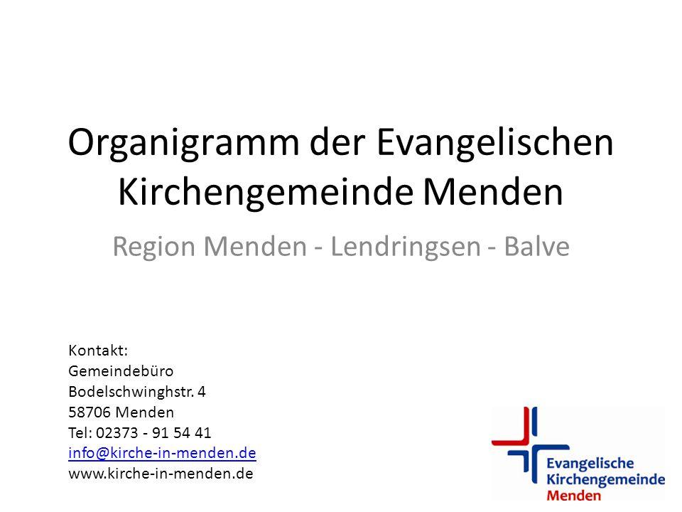 Organigramm der Evangelischen Kirchengemeinde Menden
