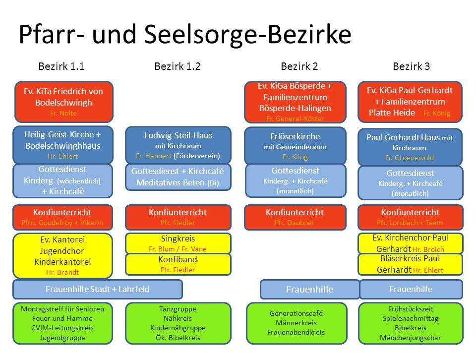 Pfarr- und Seelsorge-Bezirke