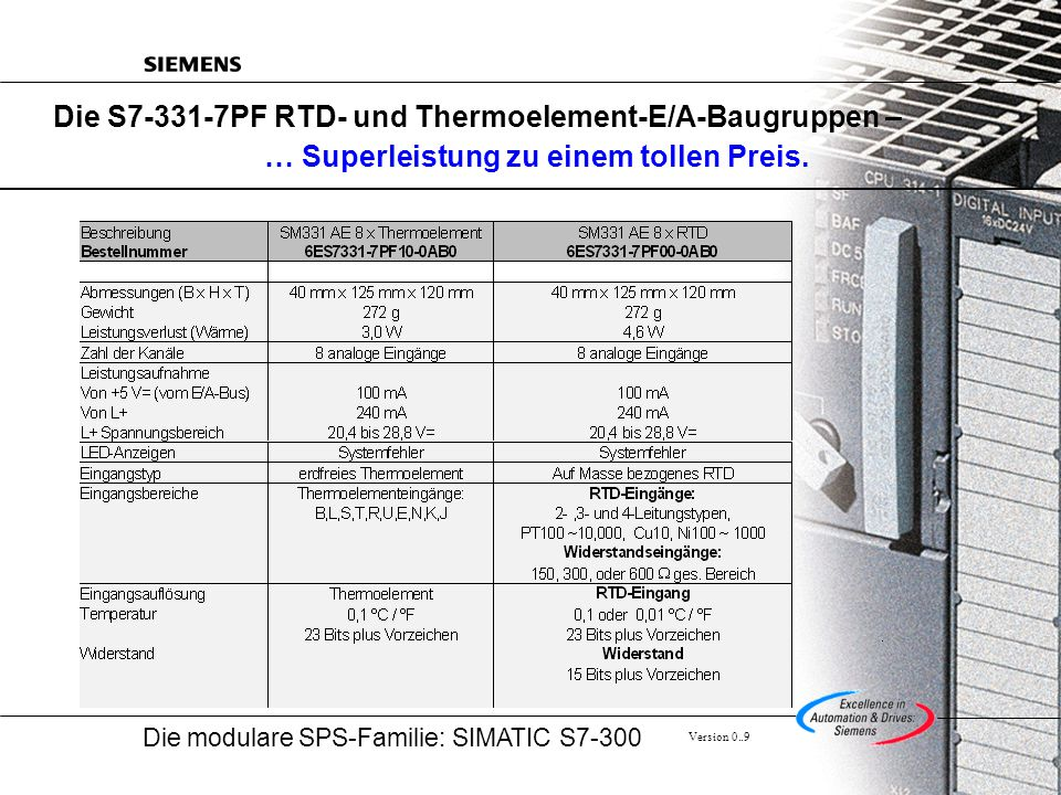 Die S7-331-7PF RTD- und Thermoelement-E/A-Baugruppen – … Superleistung zu einem tollen Preis.