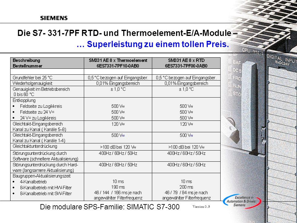 Die S7- 331-7PF RTD- und Thermoelement-E/A-Module – … Superleistung zu einem tollen Preis.