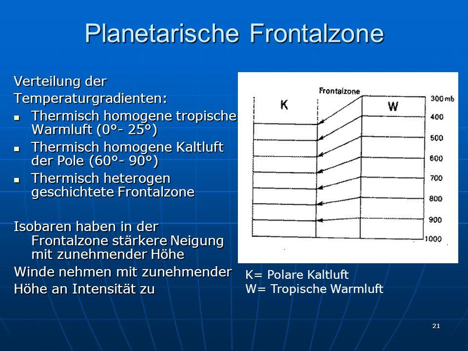 Planetarische Frontalzone