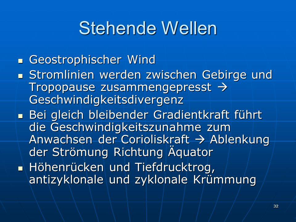 Stehende Wellen Geostrophischer Wind