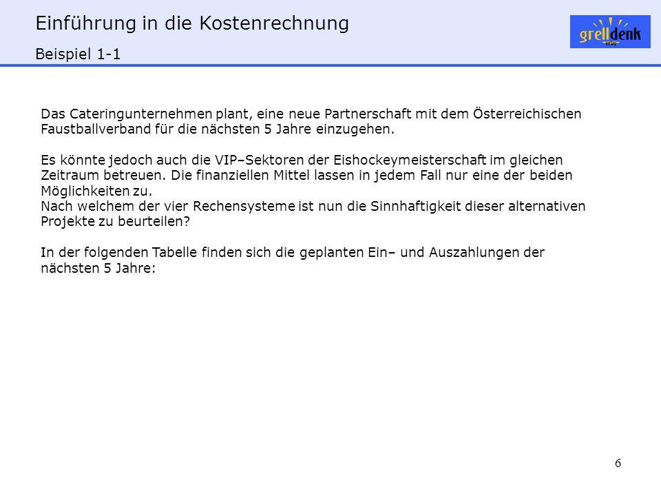 Beispiel 1-1 Das Cateringunternehmen plant, eine neue Partnerschaft mit dem Österreichischen Faustballverband für die nächsten 5 Jahre einzugehen.