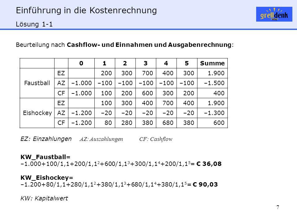Lösung 1-1 Beurteilung nach Cashflow- und Einnahmen und Ausgabenrechnung: 1. 2. 3. 4. 5. Summe.