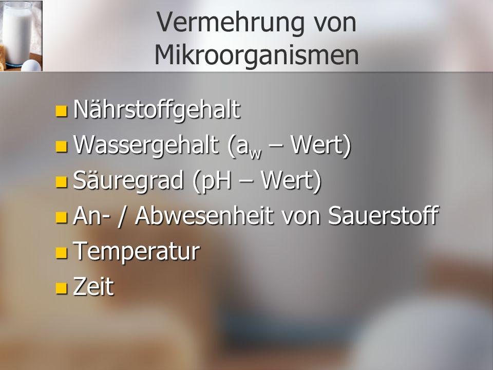 Vermehrung von Mikroorganismen