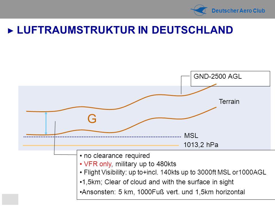 G ► LUFTRAUMSTRUKTUR IN DEUTSCHLAND GND-2500 AGL Terrain MSL