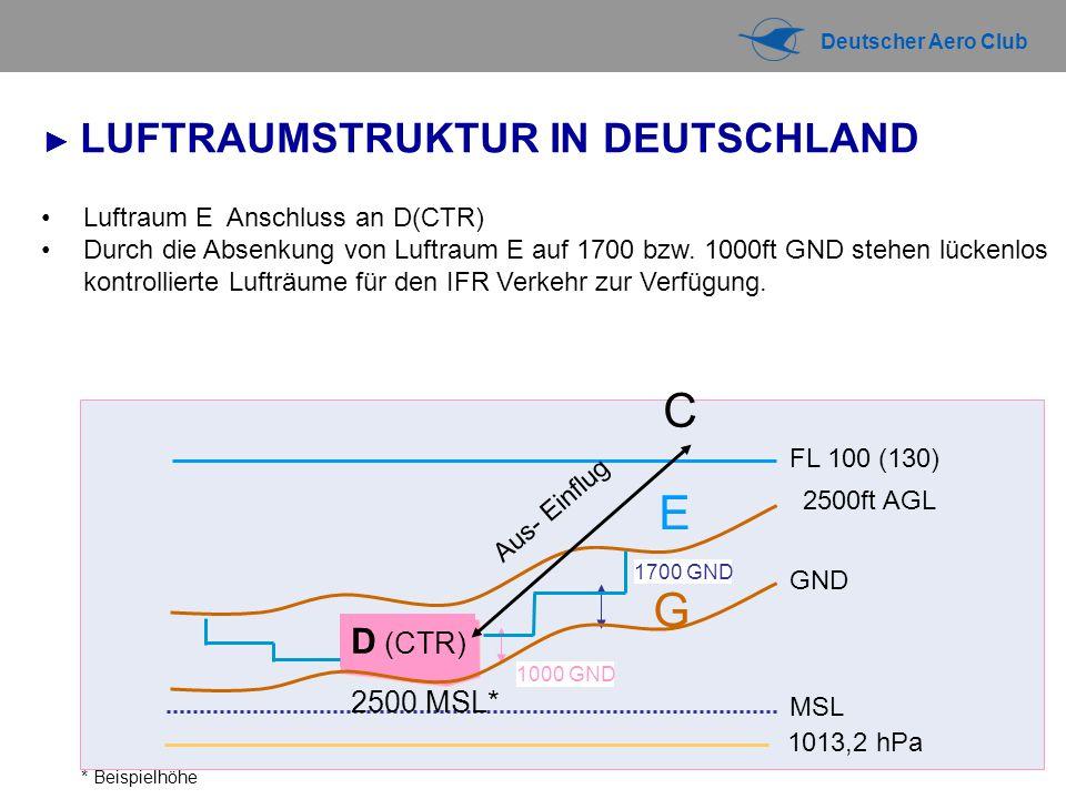 C E G D (CTR) ► LUFTRAUMSTRUKTUR IN DEUTSCHLAND 2500 MSL*