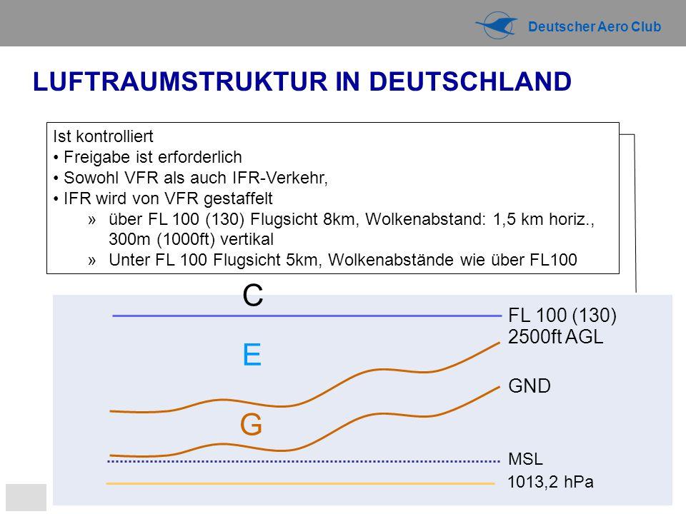 C E G LUFTRAUMSTRUKTUR IN DEUTSCHLAND FL 100 (130) 2500ft AGL GND