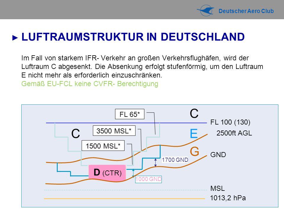 C C E G D (CTR) ► LUFTRAUMSTRUKTUR IN DEUTSCHLAND