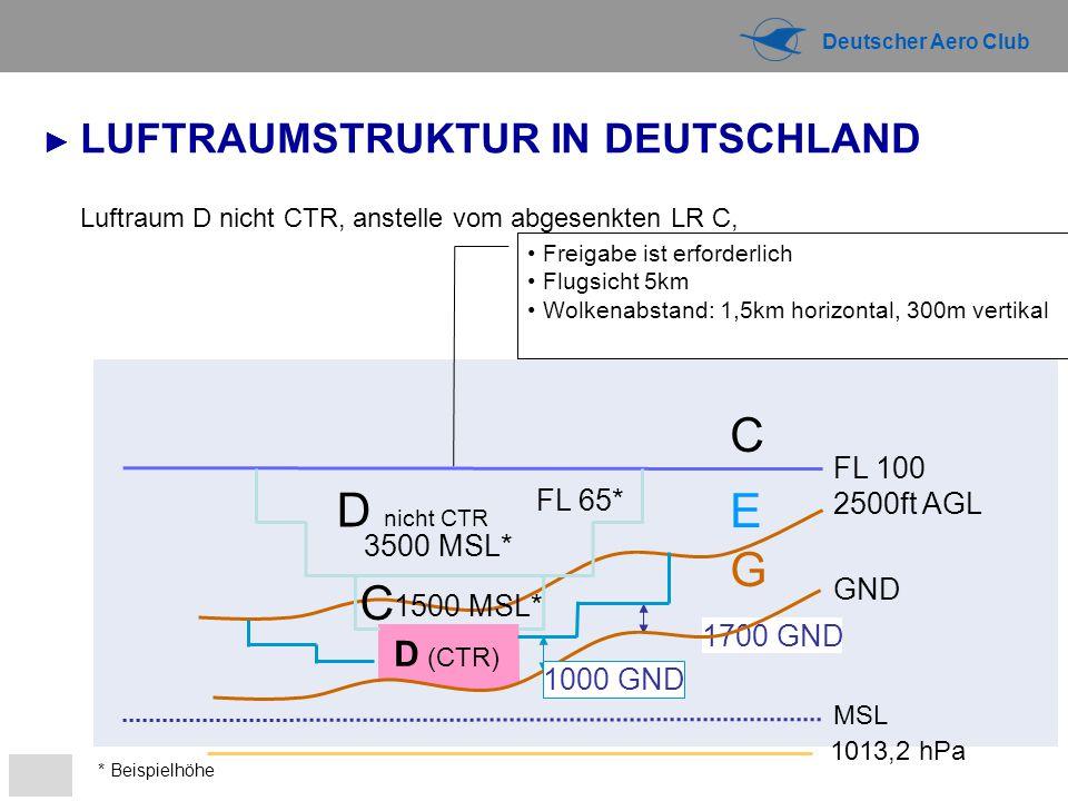 Luftraum D nicht CTR, anstelle vom abgesenkten LR C,