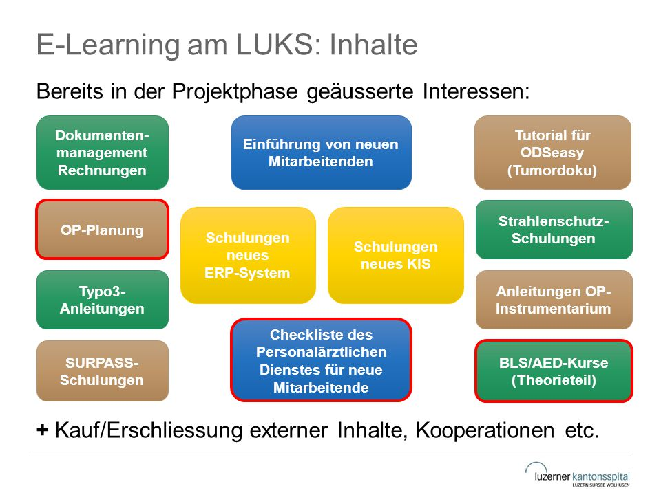 E-Learning am LUKS: Inhalte