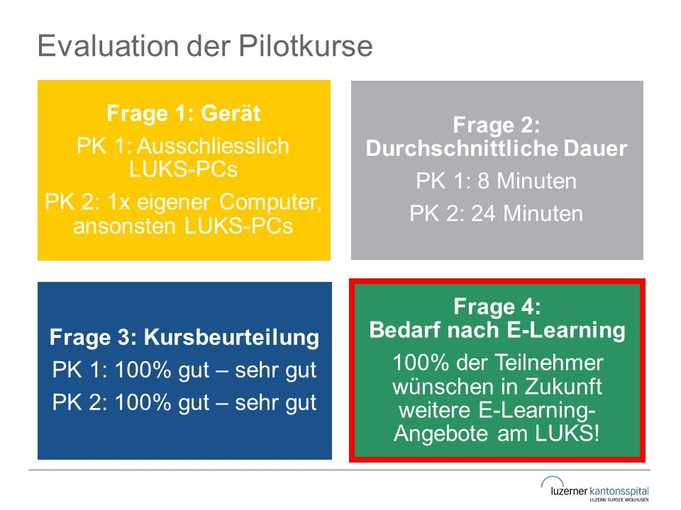 Evaluation der Pilotkurse