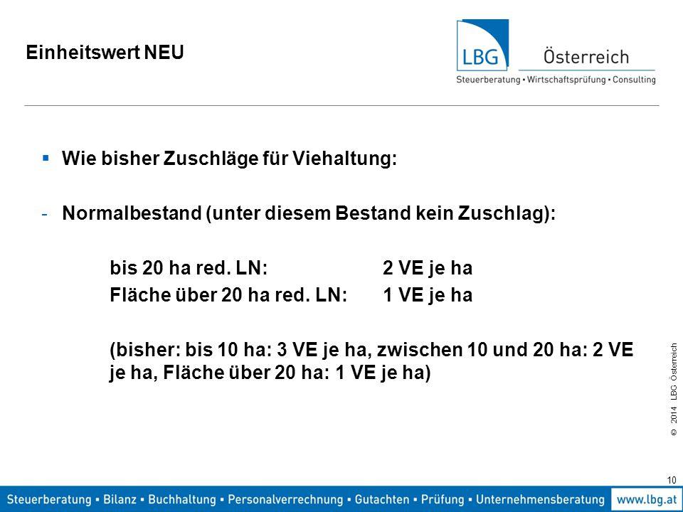 Einheitswert NEU Wie bisher Zuschläge für Viehaltung: Normalbestand (unter diesem Bestand kein Zuschlag):