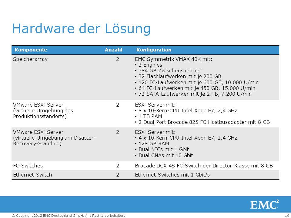 Hardware der Lösung Speicherarray 2 EMC Symmetrix VMAX 40K mit: