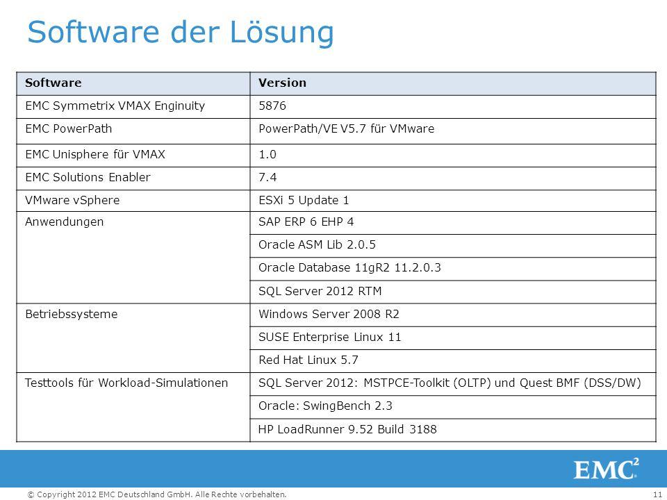 Software der Lösung Software Version EMC Symmetrix VMAX Enginuity 5876