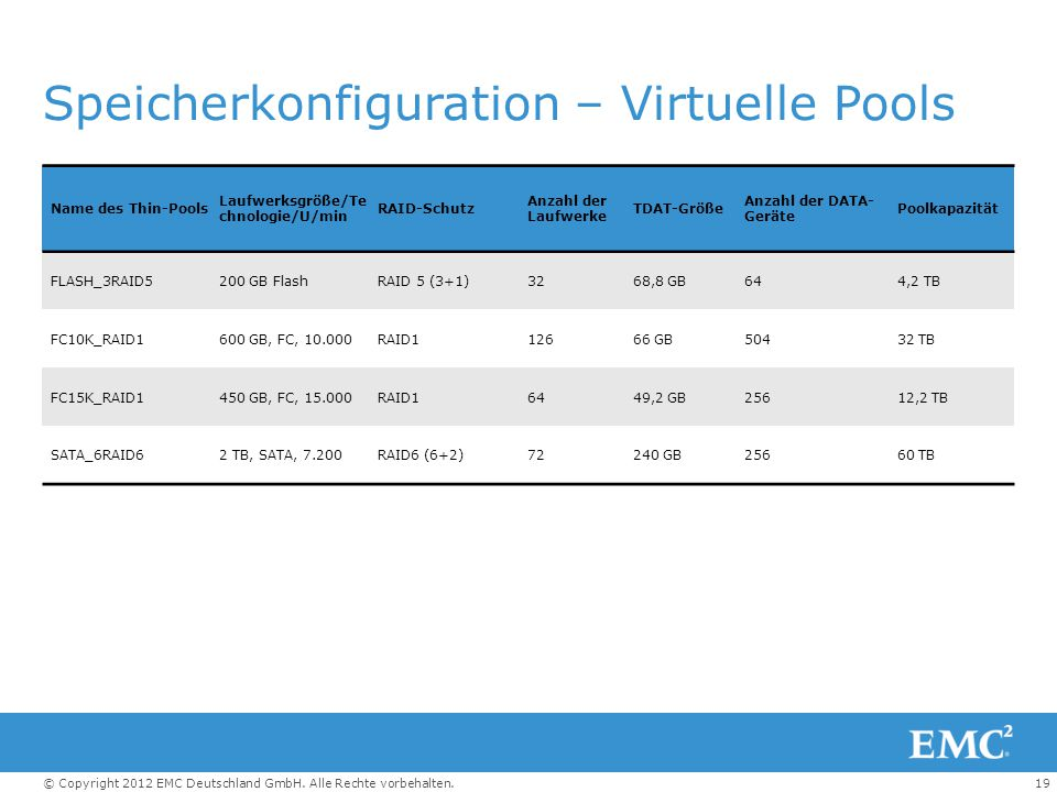Speicherkonfiguration – Virtuelle Pools