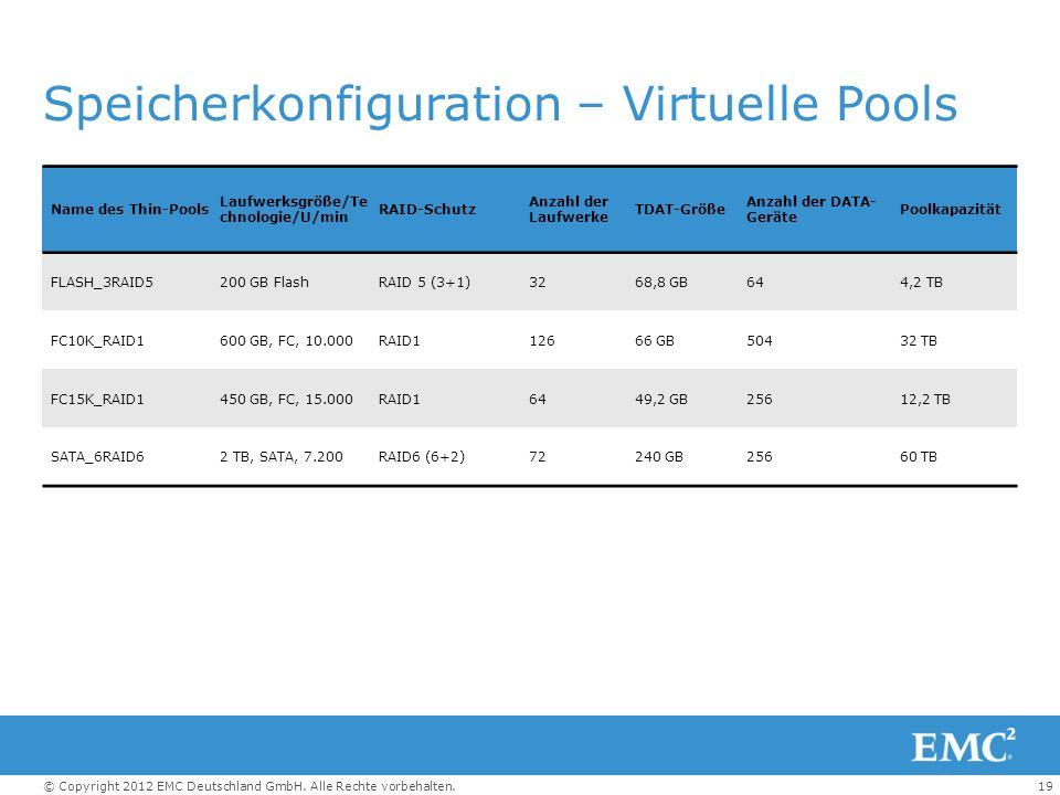 Speicherkonfiguration – Virtuelle Pools