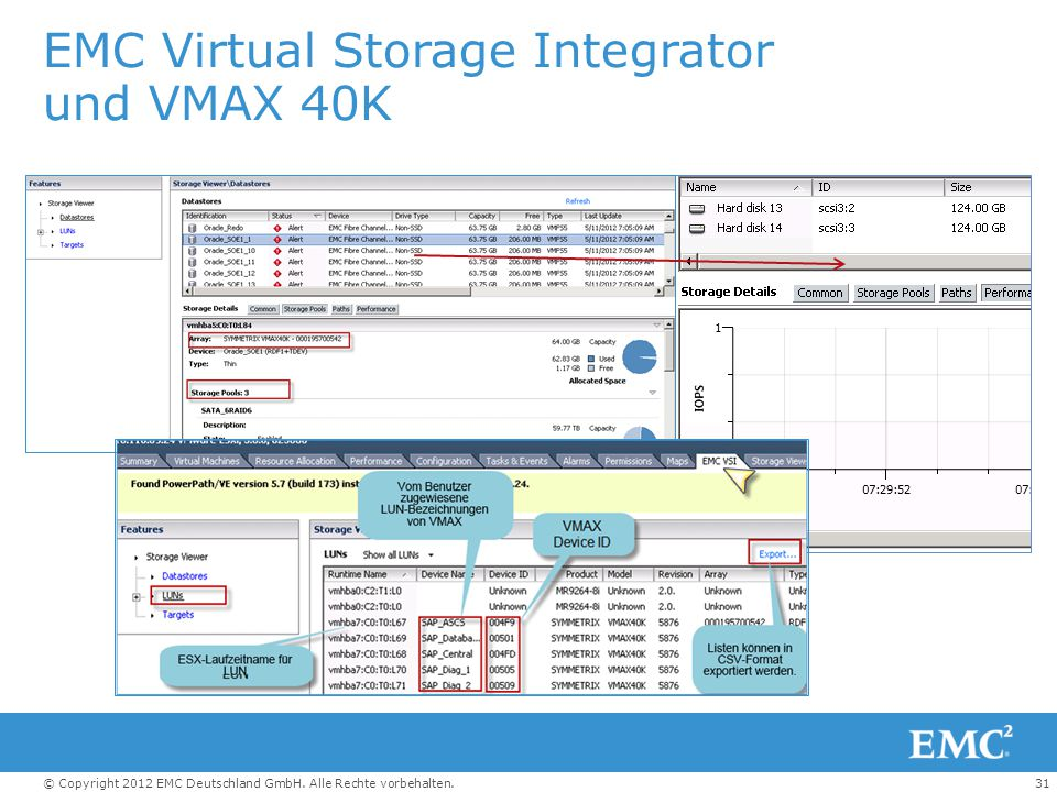 EMC Virtual Storage Integrator und VMAX 40K