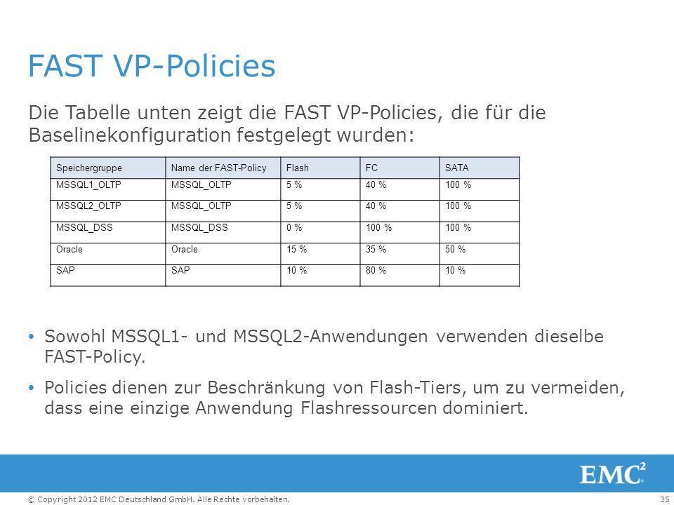 FAST VP-Policies Die Tabelle unten zeigt die FAST VP-Policies, die für die Baselinekonfiguration festgelegt wurden: