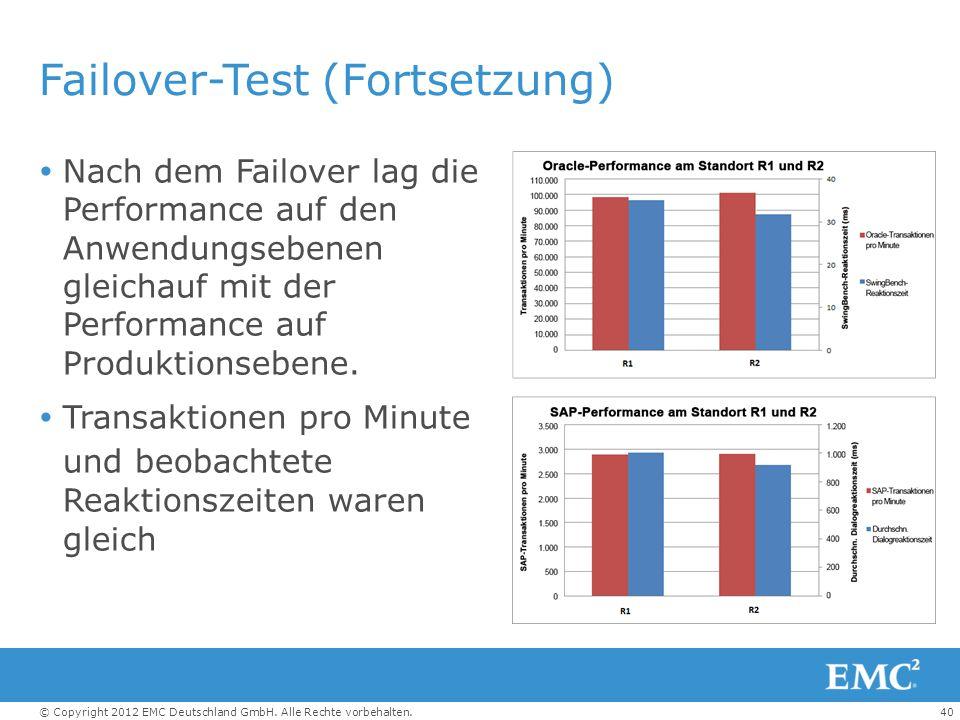 Failover-Test (Fortsetzung)