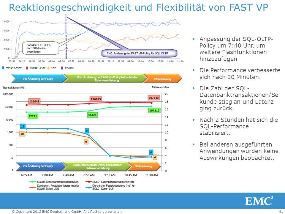 Reaktionsgeschwindigkeit und Flexibilität von FAST VP