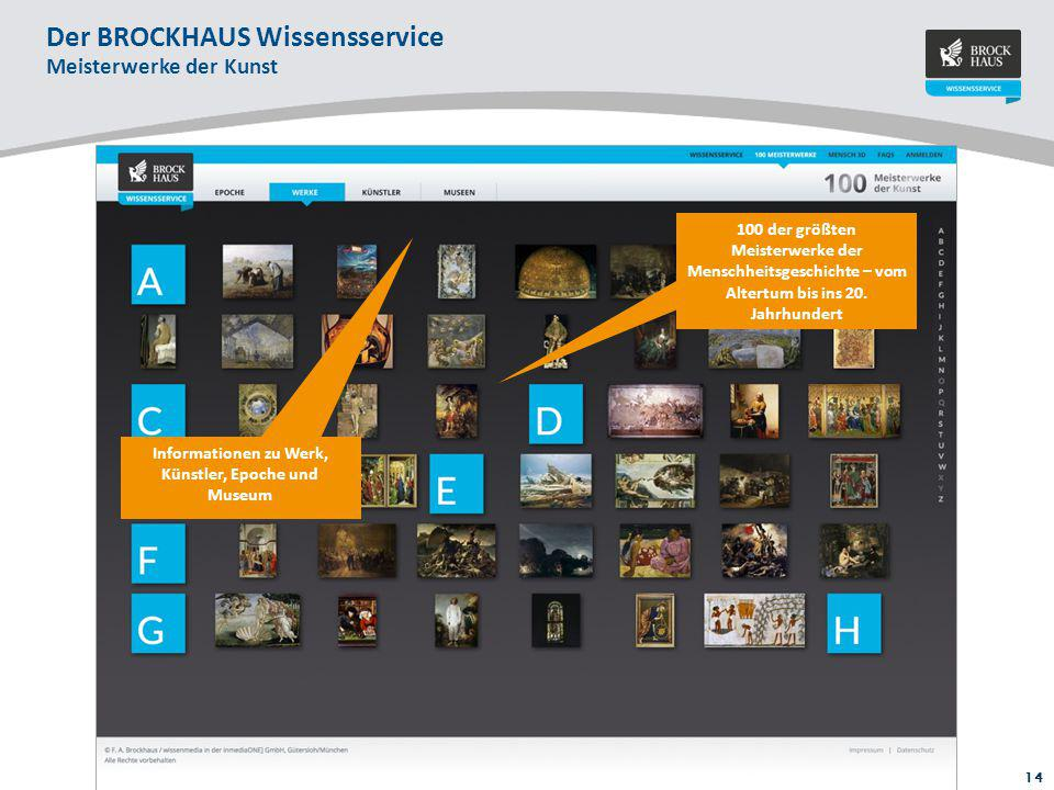 Informationen zu Werk, Künstler, Epoche und Museum