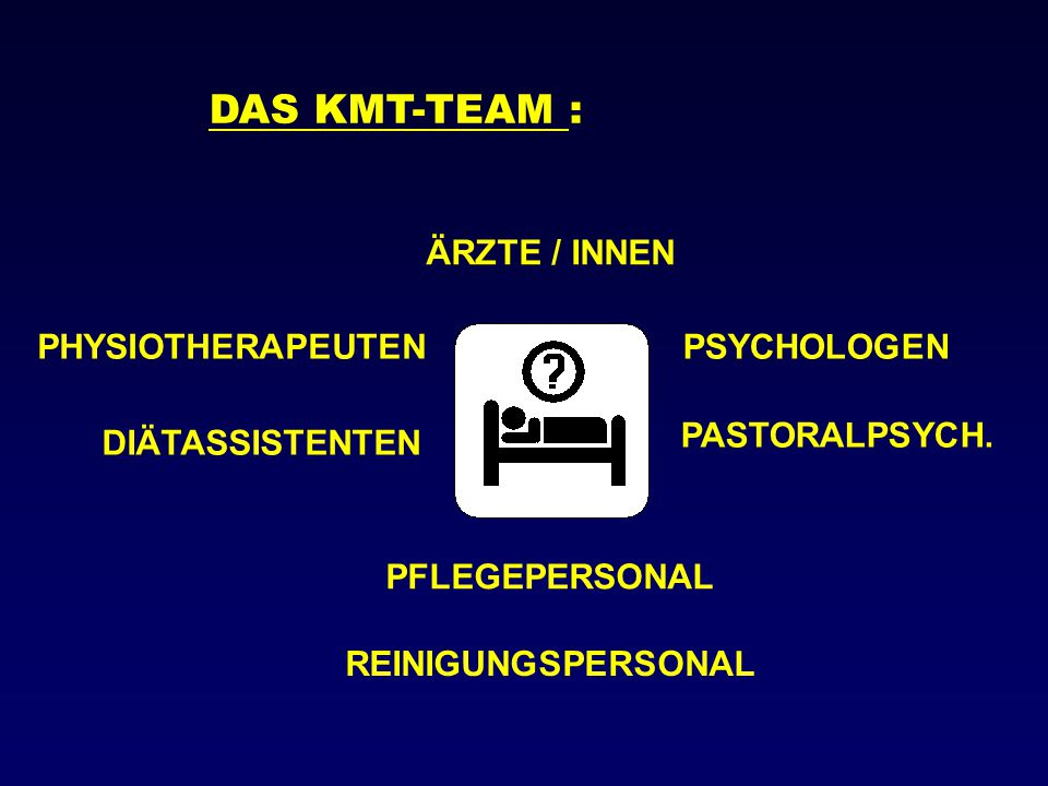 DAS KMT-TEAM : ÄRZTE / INNEN PHYSIOTHERAPEUTEN PSYCHOLOGEN