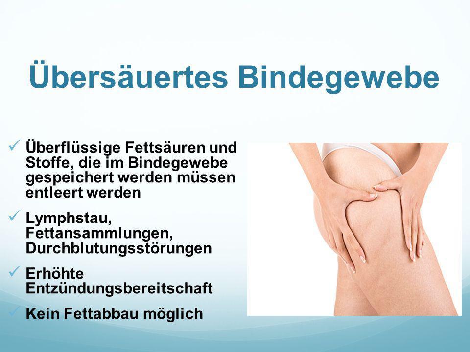 Übersäuertes Bindegewebe