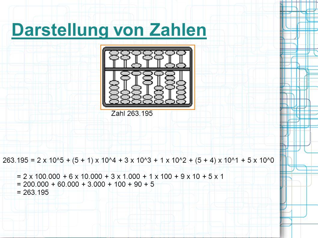 Darstellung von Zahlen